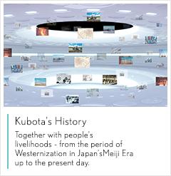 KUBOTA's History