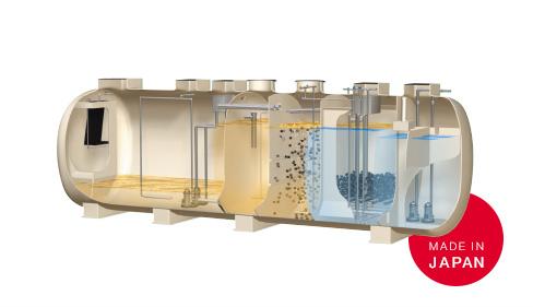 Wastewater Treatment Plant Johkasou Products Kubota
