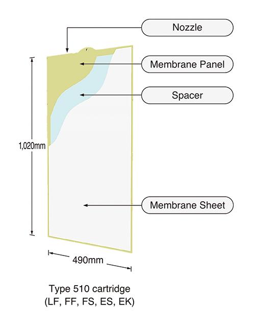 膜生物反应器系统用于高级水处理